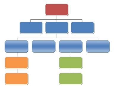 Pcanywhere resume file transfer